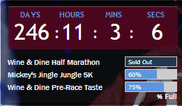 Yikes! This race sold out FAST!
